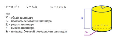 Формула расчета объема цилиндра, с известными высотой и радиусом