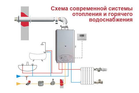 Котел для ГВС и отопления