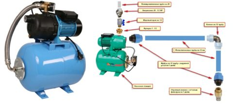 Подключение насосной станции: обратный клапан ставится на всасывающей трубе