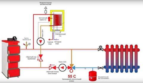 Схема с бойлером косвенного нагрева и твердотопливным котлом