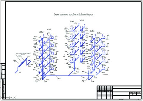 Тупиковая схема разводки холодного водоснабжения