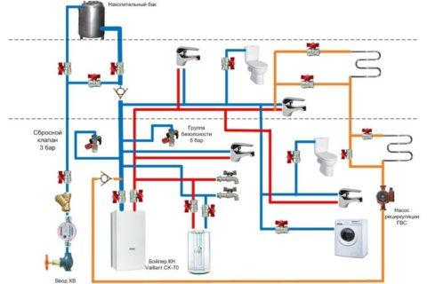 Водоснабжение в коттедже: схема с циркуляционным ГВС