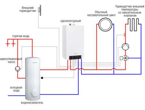 Четырехтрубная система отопления и горячего водоснабжения (двухтрубное отопление и циркуляционное ГВС) с бойлером косвенного нагрева