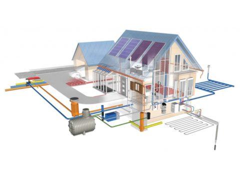 Инженерные системы частного дома