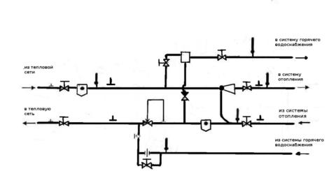 Схема простейшего элеваторного узла с циркуляционным ГВС