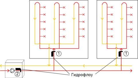 Схема соединения стояков перемычками
