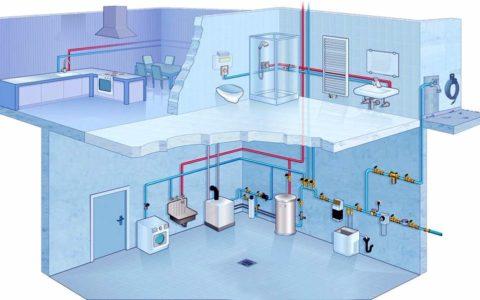 Система водоснабжения коттеджа