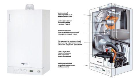 Устройство котла для отопления и ГВС