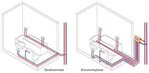 Две схемы разводки воды — последовательная и коллекторная
