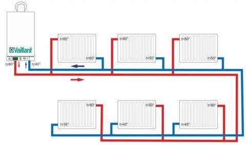 Распределение температур радиаторов в тупиковой двухтрубной системе