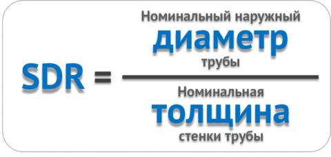SDR определяет прочность трубы по отношению к внутреннему гидростатическому давлению