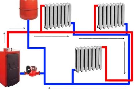 Схема контура с попутным движением теплоносителя