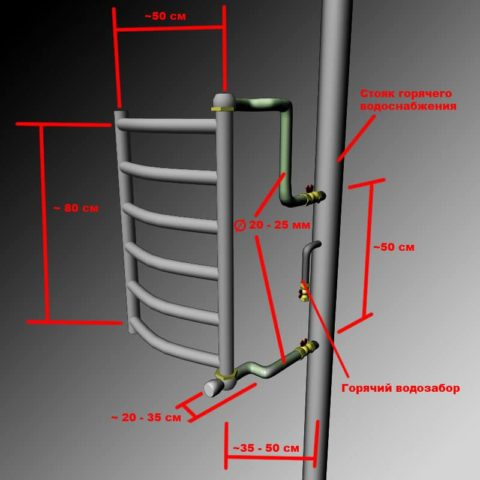 Схема подключения полотенцесушителя к циркуляционному стояку системы ГВС