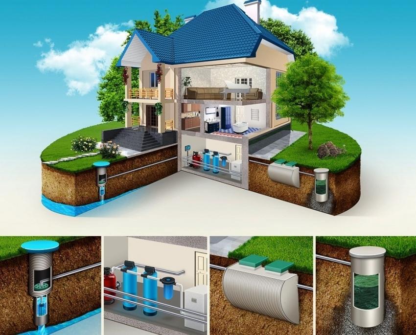 Водоснабжение и водоотведение в коттедже