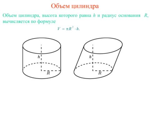 Формула расчета объема цилиндра