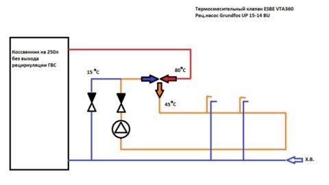 Схема ГВС с бойлером без вывода для рециркуляции и термосмесителем