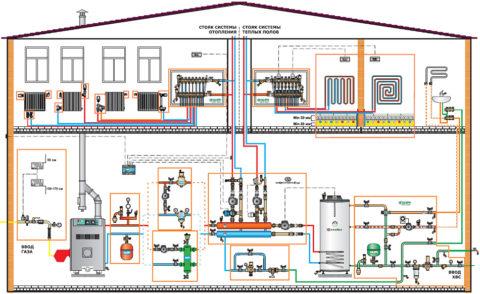 Схема инженерных систем коттеджа