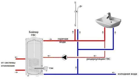 Схема с бойлером косвенного нагрева, оснащенным дополнительным патрубком для рециркуляции