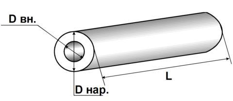 Внешний ивнутренний диаметры различаются надвойную толщину стенки трубы