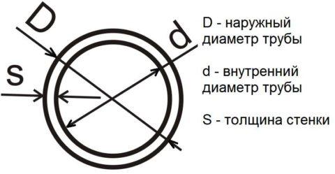 Камрад! Не путай наружный диаметр с внутренним!