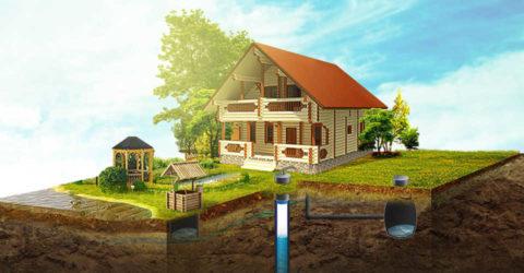 Коттедж с автономным водоснабжением и водоотведением