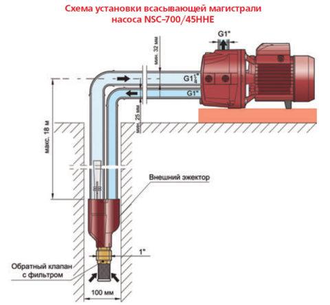 Поверхностный насос с напорной трубой и внешним эжектором