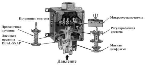 Устройство механического реле