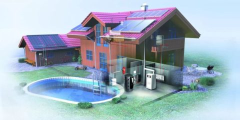 Инженерные системы современного частного дома