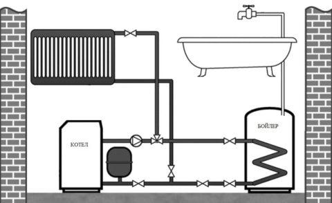 Принципиальная схема ГВС и отопления с косвенником