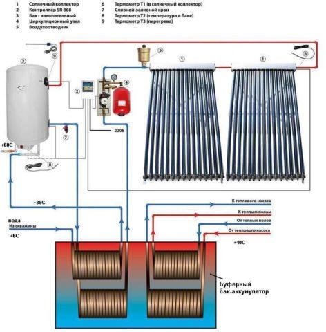 Схема водоснабжения, использующая для нагрева воды солнечные коллекторы