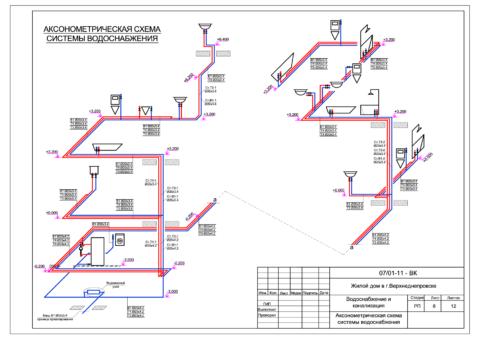 Исполнительная документация на наружное водоснабжение и канализацию выполняется на основе рабочей с внесением в неё согласованных изменений