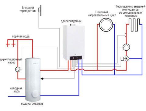 Непрерывная циркуляция обеспечит мгновенную подачу горячей воды к кранам