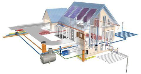 Сеть инженерных систем современного частного дома