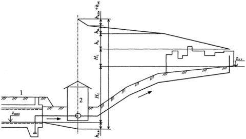 Схема без башни