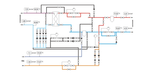 Схема ИТП с водо-водяным теплообменником