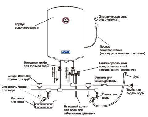 Схема подключения электробойлера