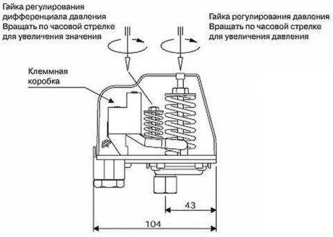 Схема регулировки реле давления