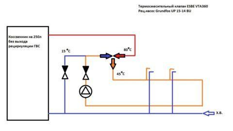 Схема с обычным бойлером и трехходовым термосмесителем