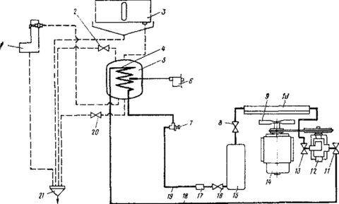 Схемы систем водоснабжения вагона: чертеж котла, устанавливаемого в пассажирские вагоны