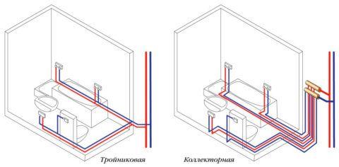 Способы разводки труб водоснабжения