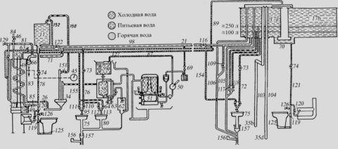 Водоснабжение в пассажирских вагонах: схема для вагона 61-4179