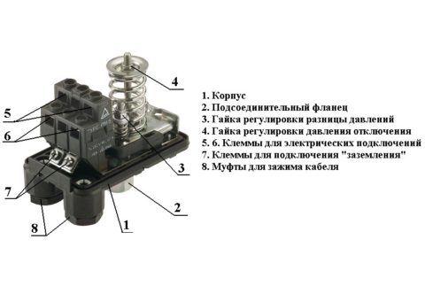 Элементы механического реле давления