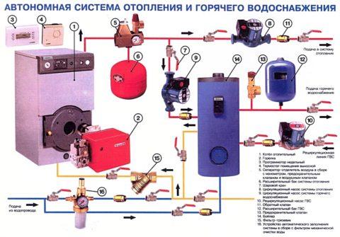 Схема системы отопления и ГВС с проточным теплообменником