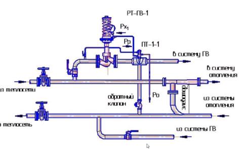 Схема врезки РТ-ГВ со сливом