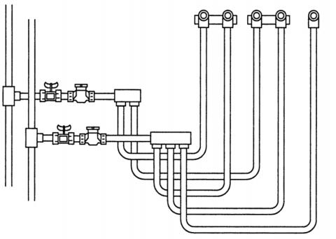 Коллекторное подключение труб