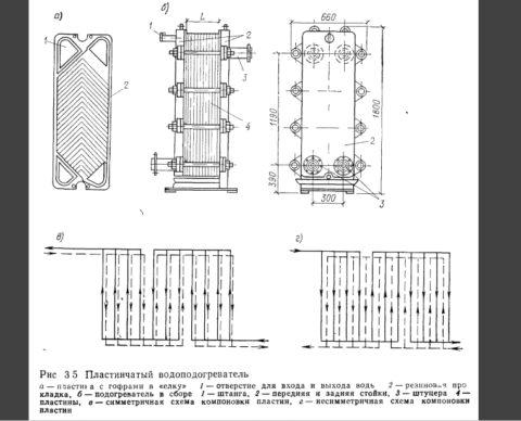Пластинчатый теплообменник и схема потоков воды в нем