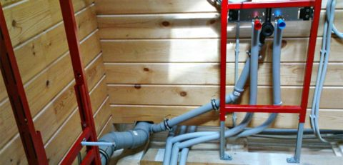 Система водопровода и канализации