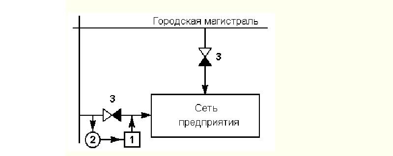 Схема подключения с пожарным резервуаром