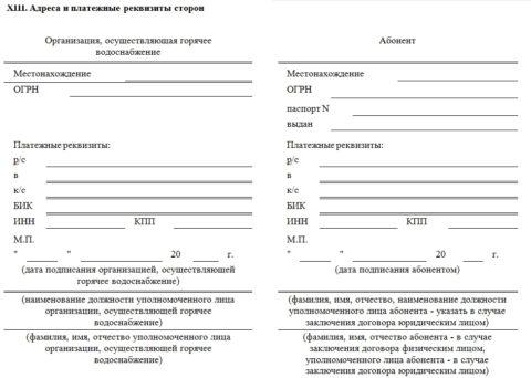 Реквизиты сторон, подписывающих договор