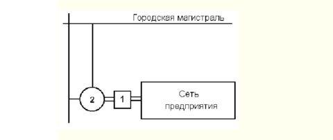 Схема с резервуаром и повысительной насосной станцией
